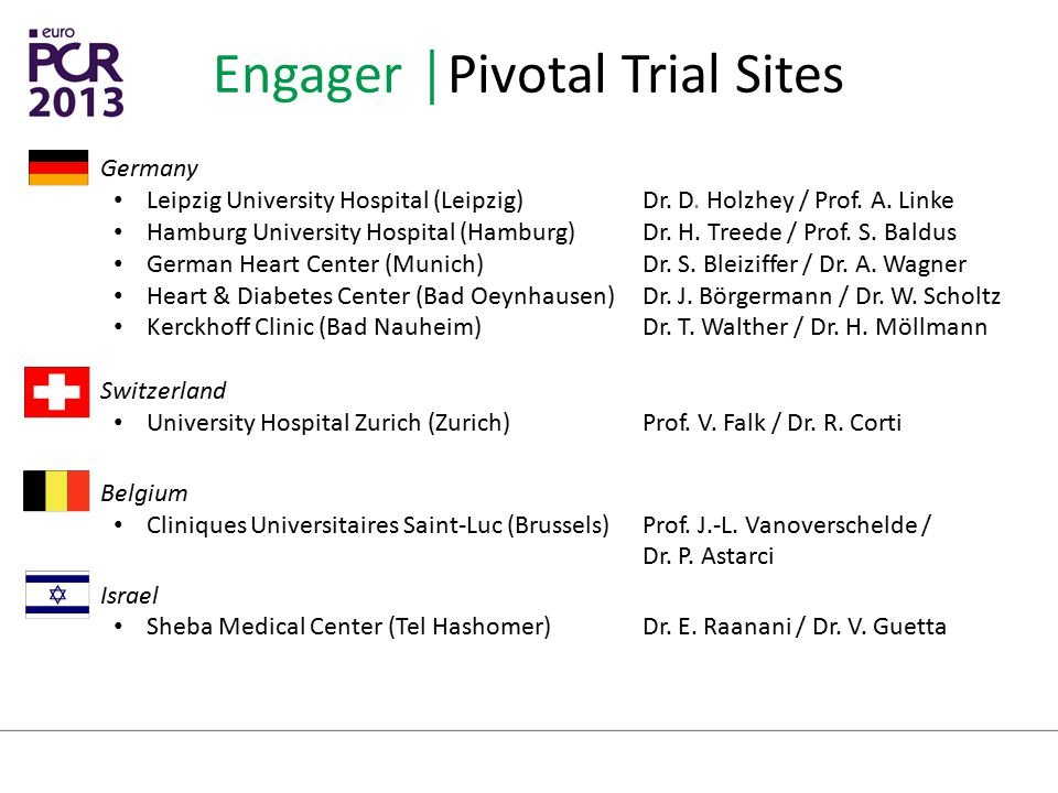 Engager │Pivotal Trial Sites