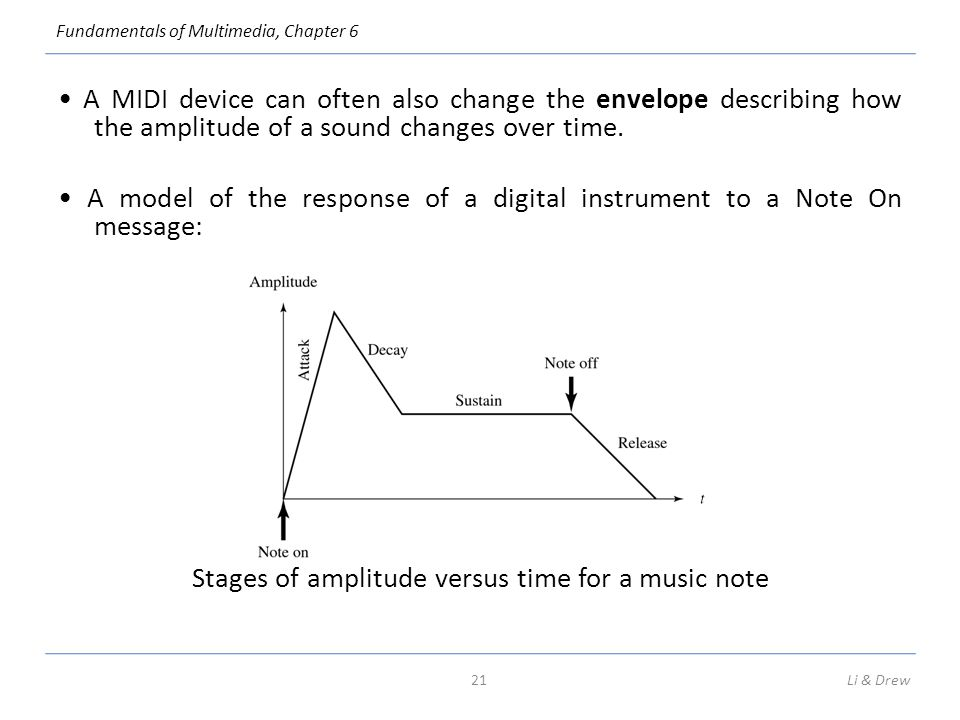 • A MIDI device can often also change the envelope describing how the amplitude of a sound changes over time. • A model of the response of a digital instrument to a Note On message: Stages of amplitude versus time for a music note