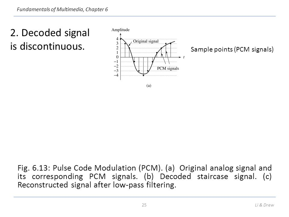 2. Decoded signal is discontinuous.