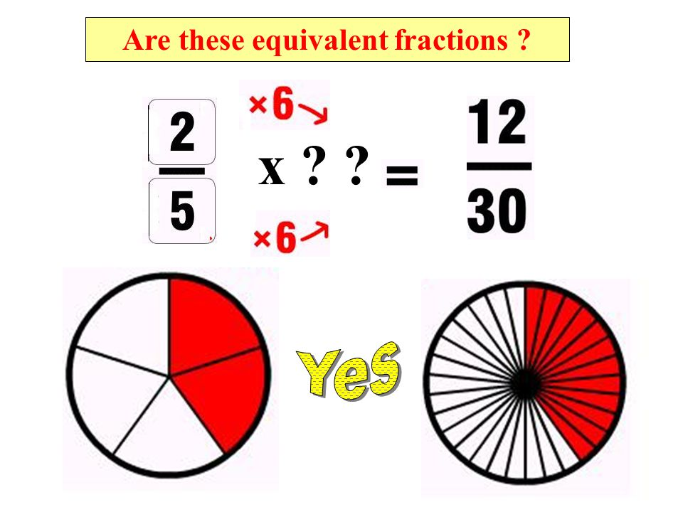 Are these equivalent fractions