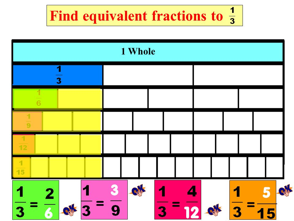 how to find equivalent fractions with whole numbers