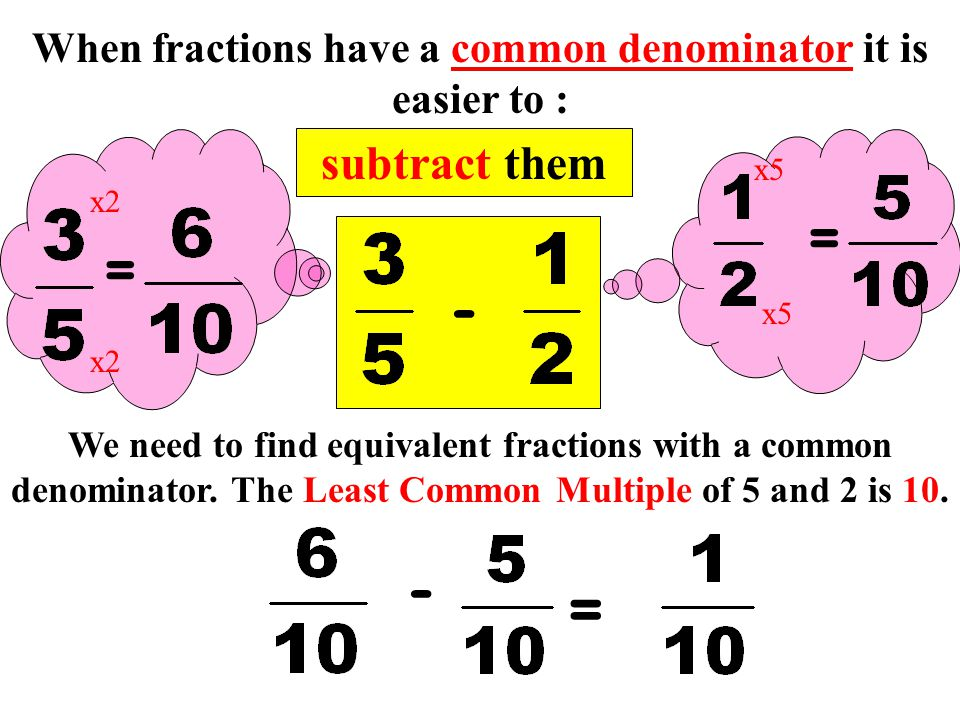 When fractions have a common denominator it is easier to :