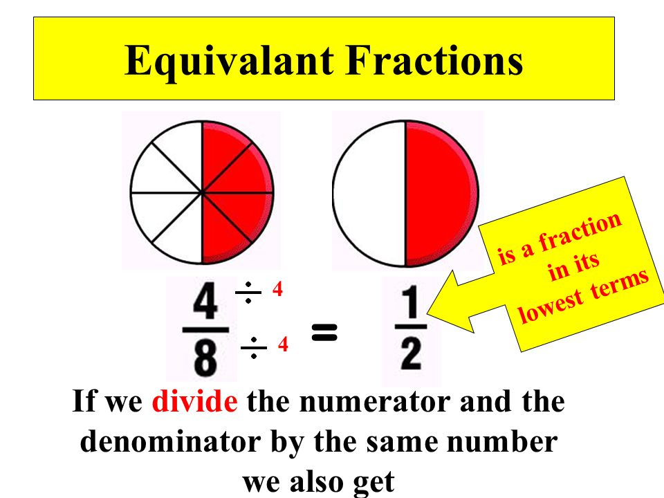 Equivalant Fractions = Although divided into different parts,