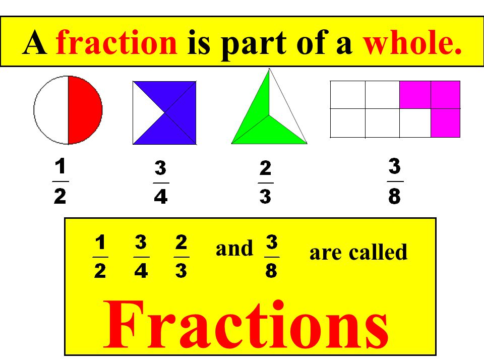 Fractions A fraction is part of a whole.