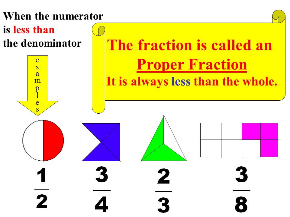 The fraction is called an It is always less than the whole.
