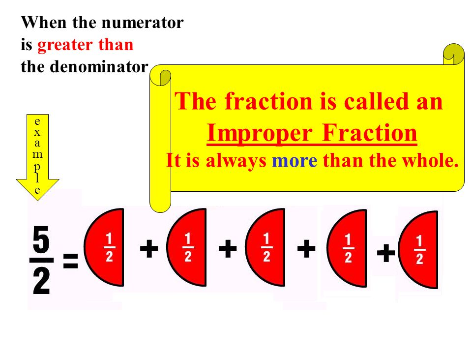 The fraction is called an It is always more than the whole.