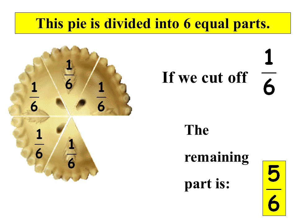 This pie is divided into 6 equal parts.