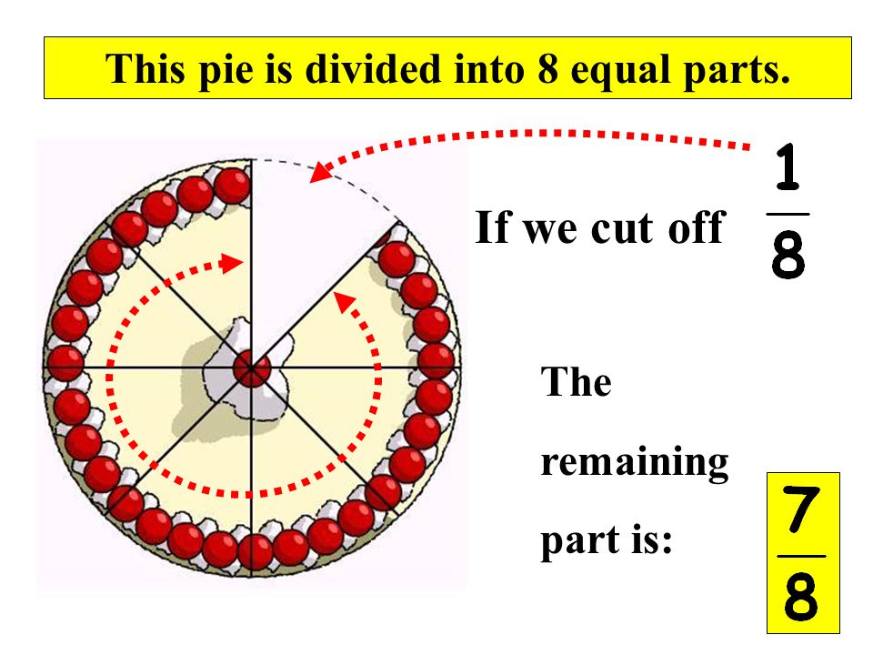 This pie is divided into 8 equal parts.