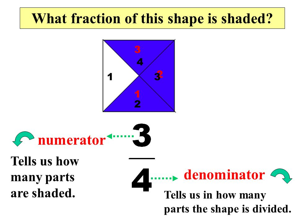 What fraction of this shape is shaded