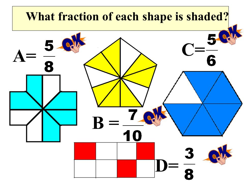 What fraction of each shape is shaded