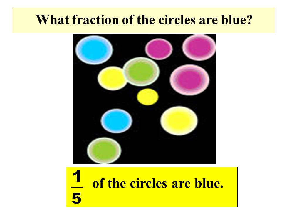 What fraction of the circles are blue