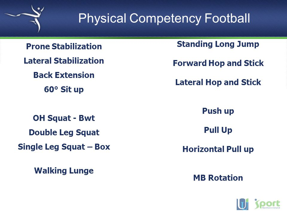 Physical Competency Football