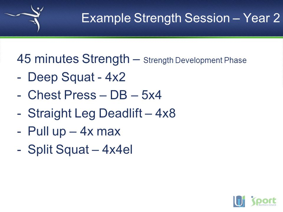 Example Strength Session – Year 2