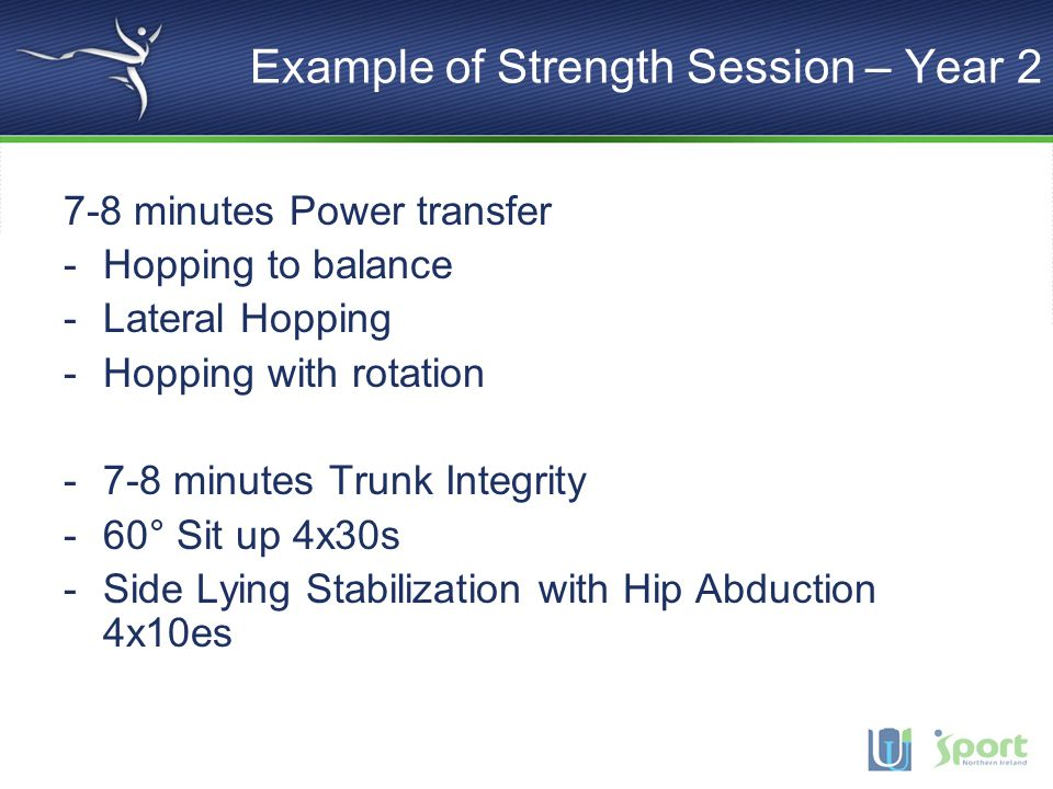 Example of Strength Session – Year 2