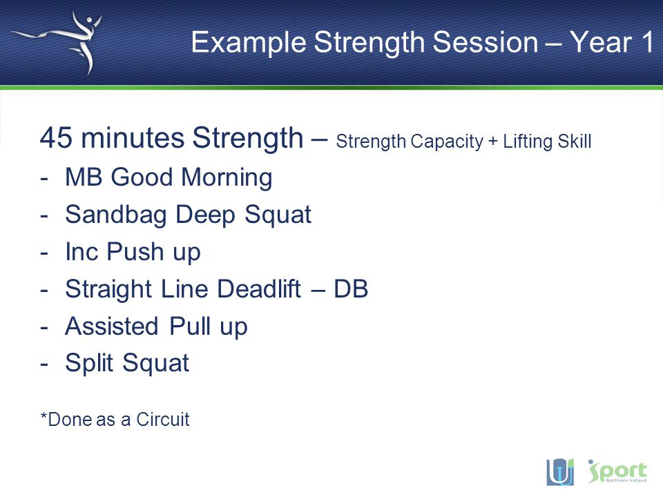Example Strength Session – Year 1