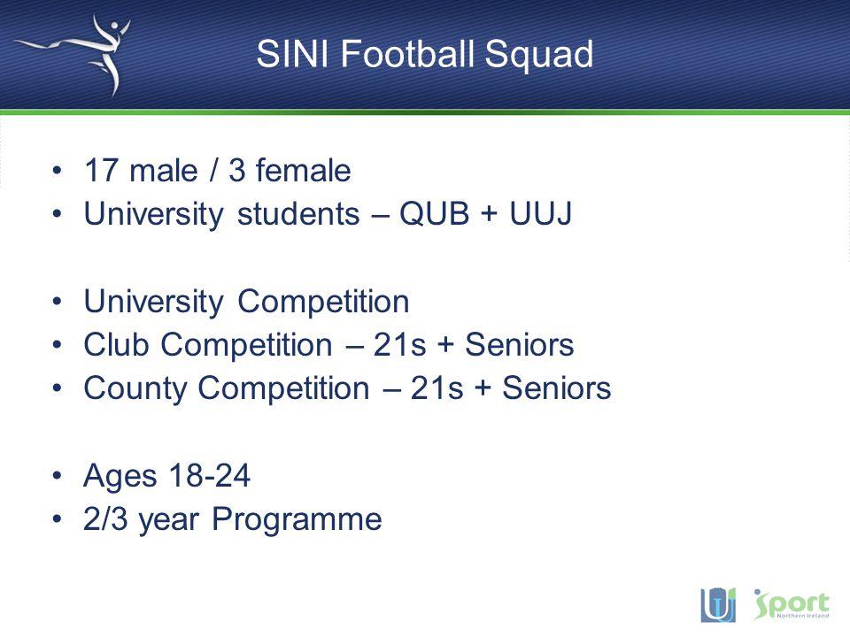SINI Football Squad 17 male / 3 female University students – QUB + UUJ
