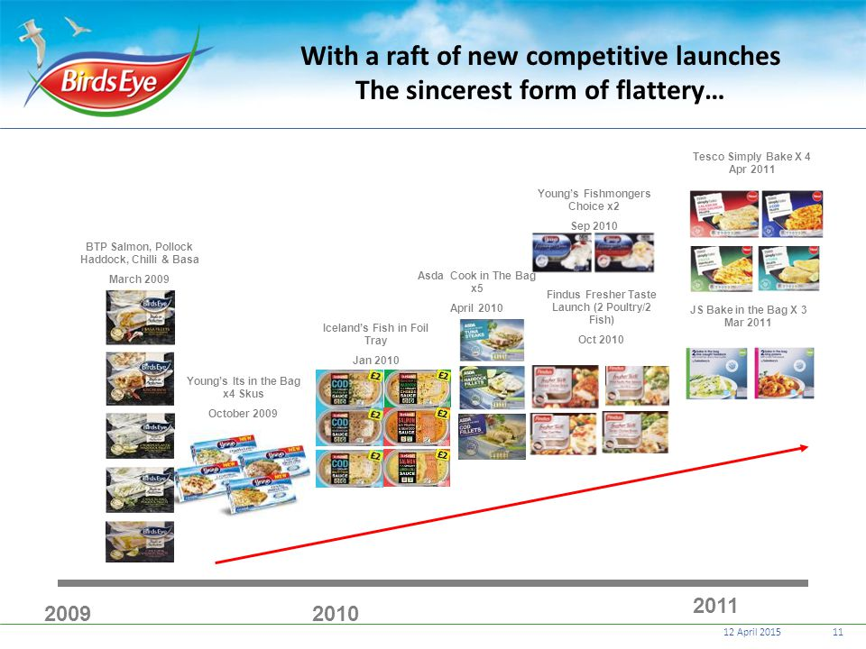 With a raft of new competitive launches The sincerest form of flattery…