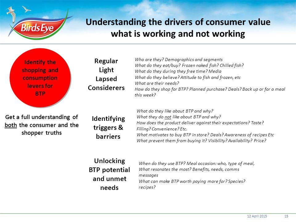 Understanding the drivers of consumer value what is working and not working