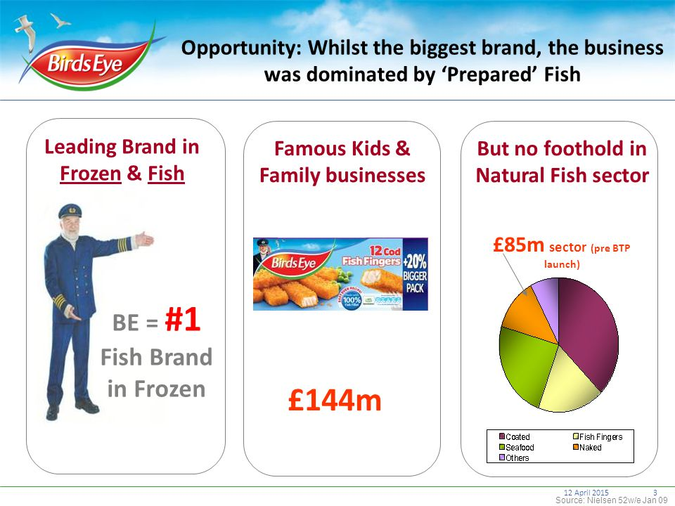 £144m BE = #1 Fish Brand in Frozen