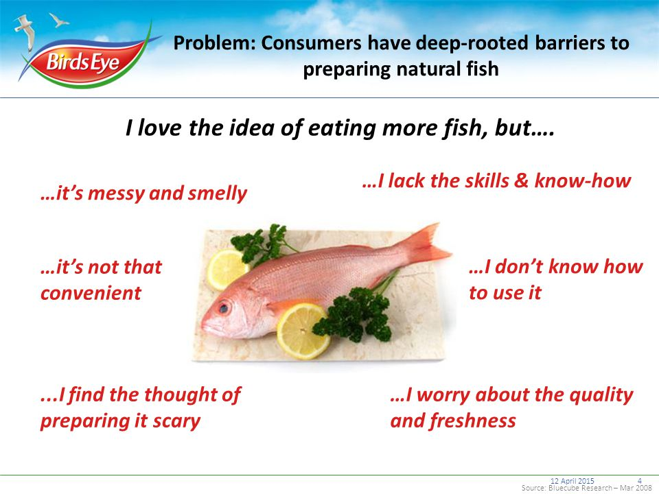Problem: Consumers have deep-rooted barriers to preparing natural fish