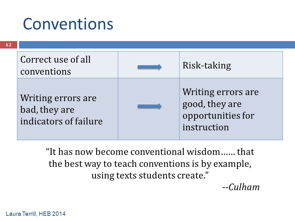 Conventions Correct use of all conventions Risk-taking