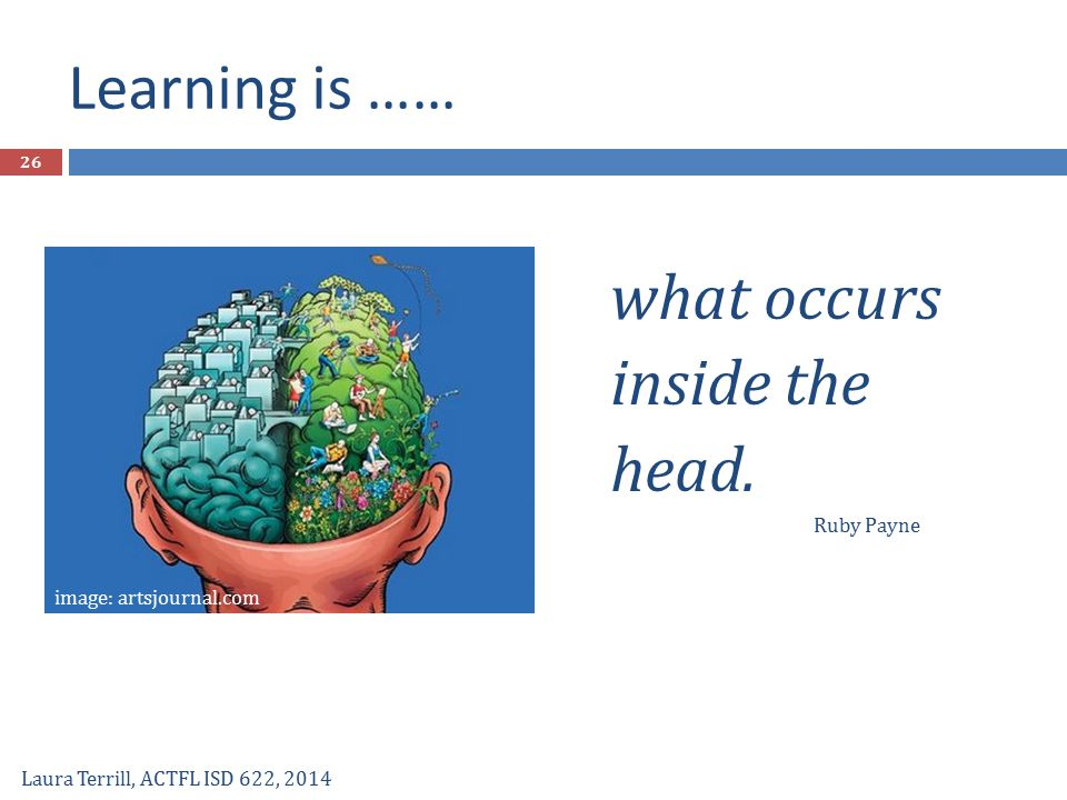 Learning is …… what occurs inside the head. Ruby Payne