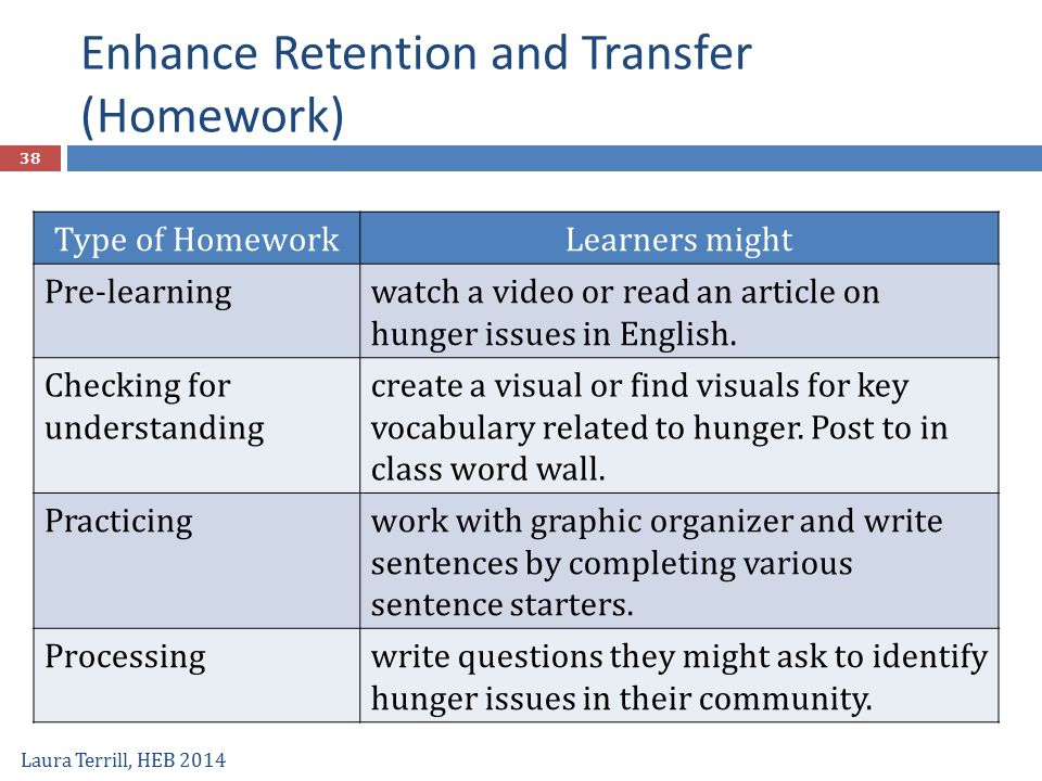 Enhance Retention and Transfer (Homework)