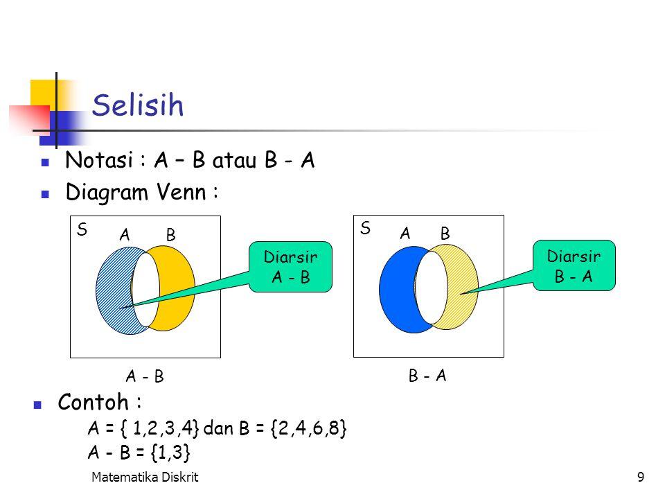 Selisih Simetrik A  B = (A  B) – (A  B) Matematika Diskrit