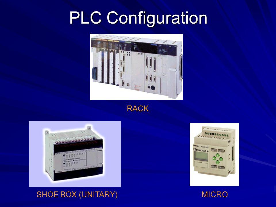 PLC Configuration RACK SHOE BOX (UNITARY) MICRO