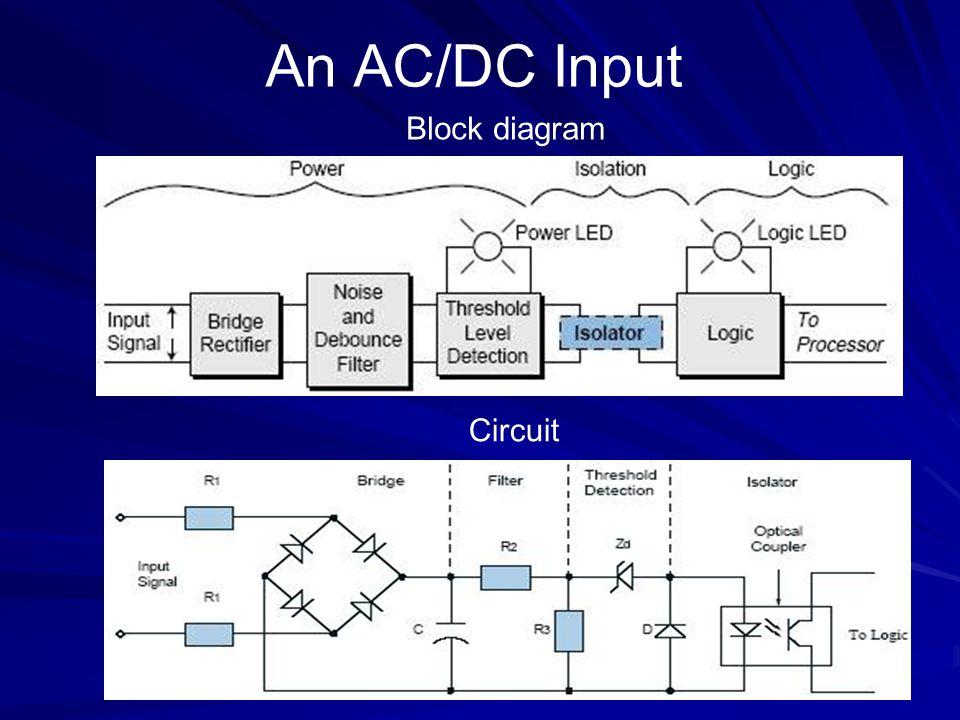 An AC/DC Input Block diagram Circuit
