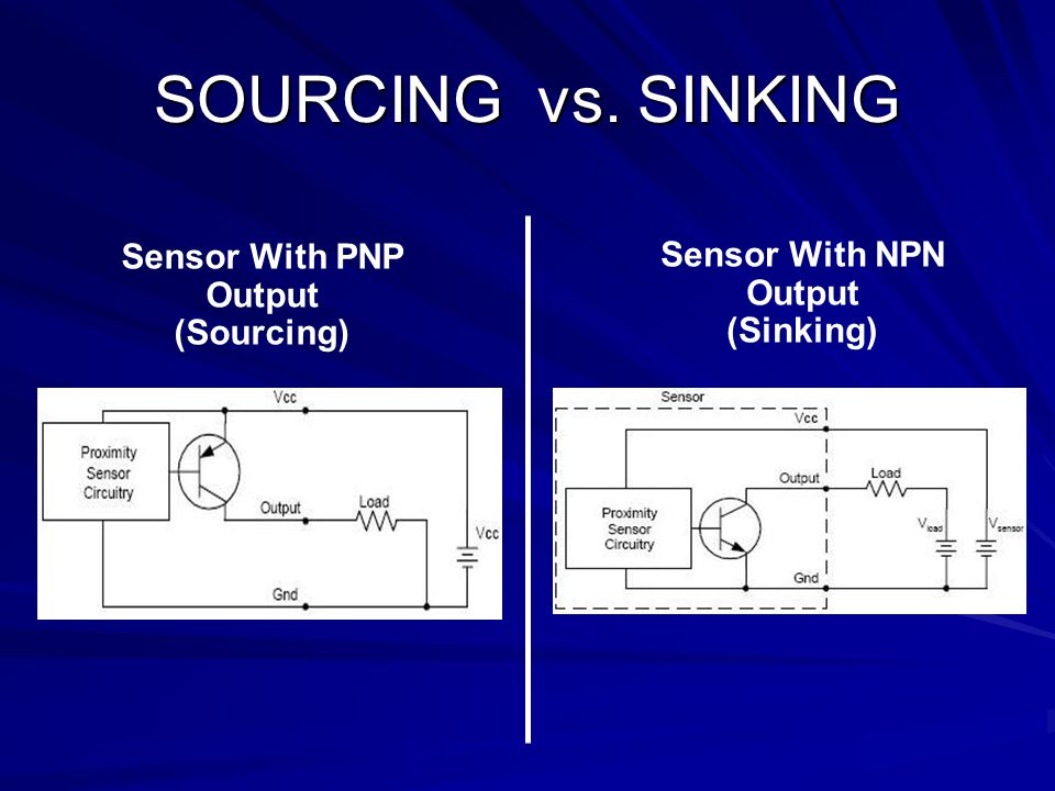 SOURCING vs. SINKING Sensor With PNP Output Sensor With NPN Output