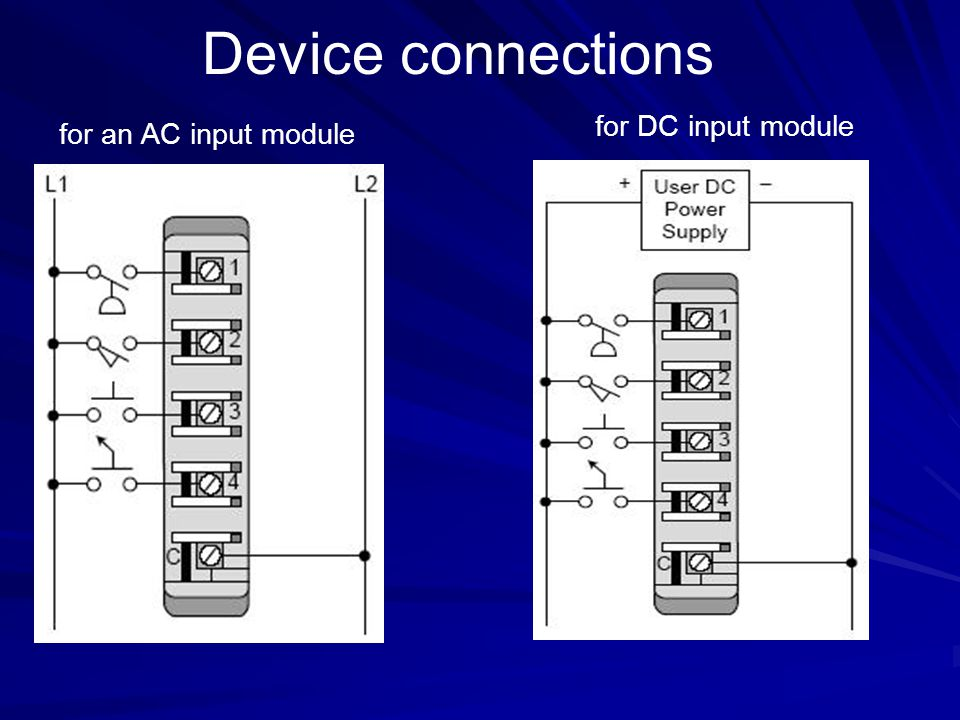 Device connections for DC input module for an AC input module 1