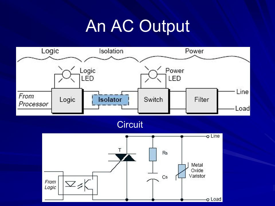 An AC Output Circuit The AC switch