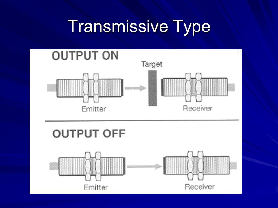 Transmissive Type