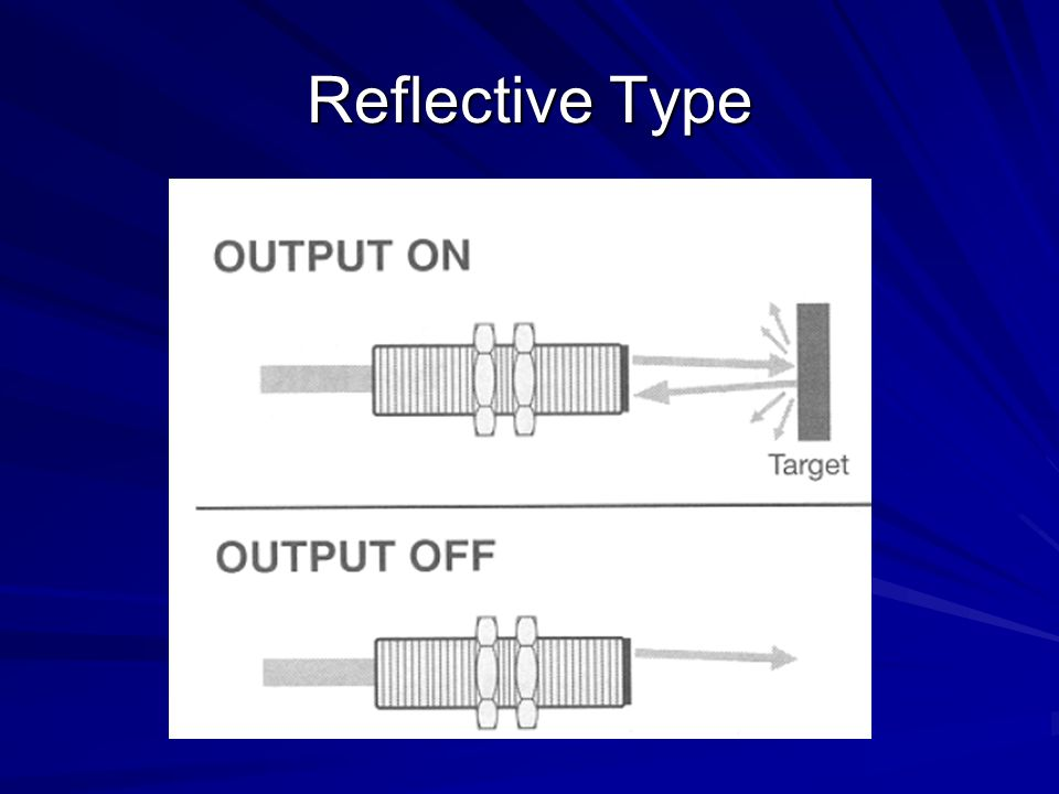 Reflective Type