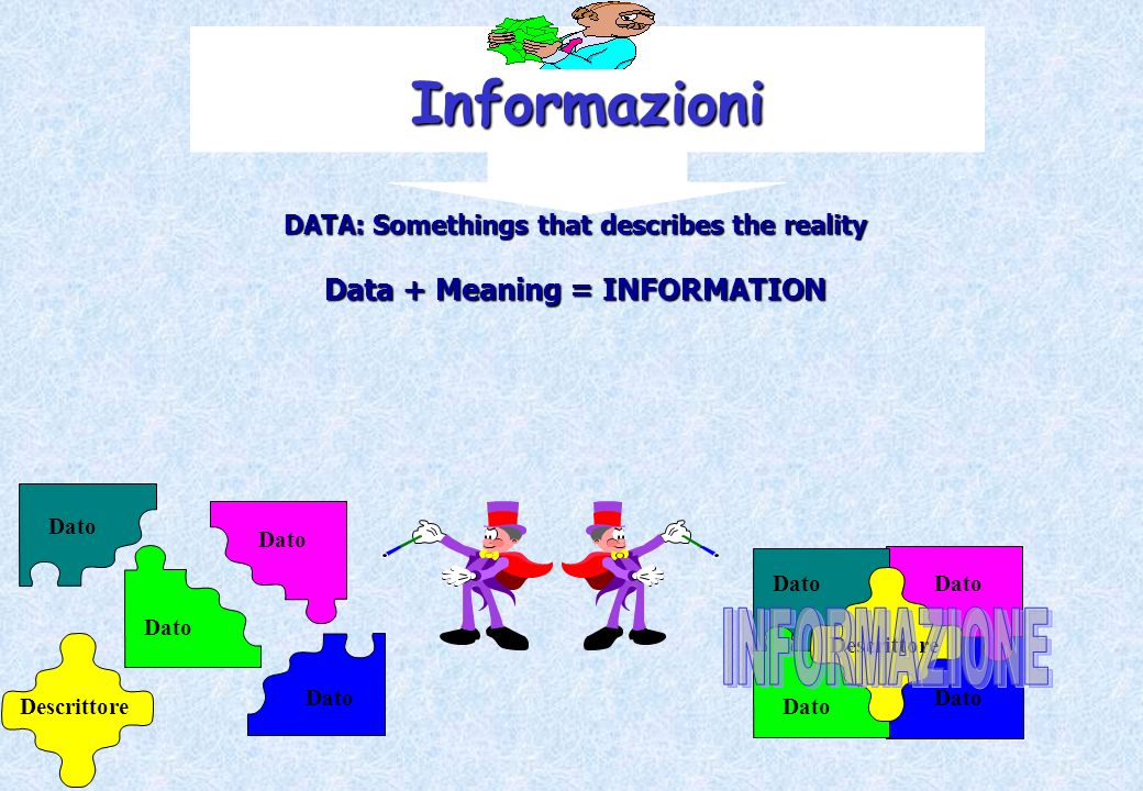 Informazioni INFORMAZIONE Data + Meaning = INFORMATION