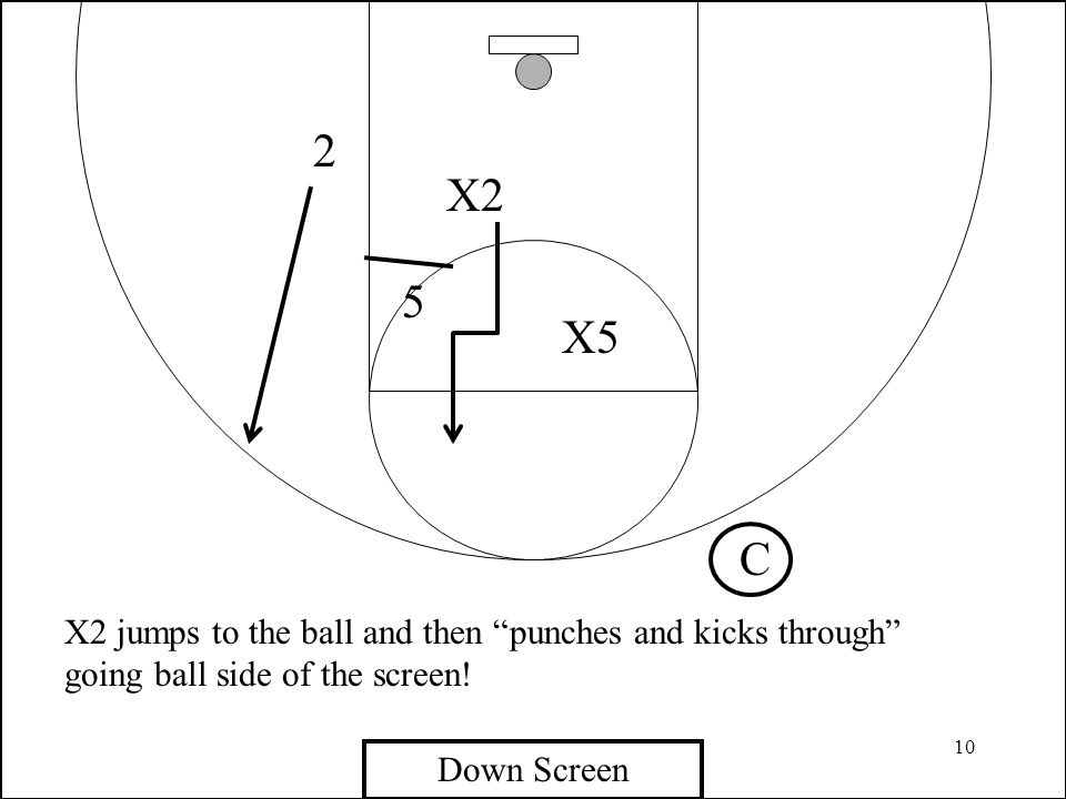 2 X2. 5. X5. C. X2 jumps to the ball and then punches and kicks through going ball side of the screen!