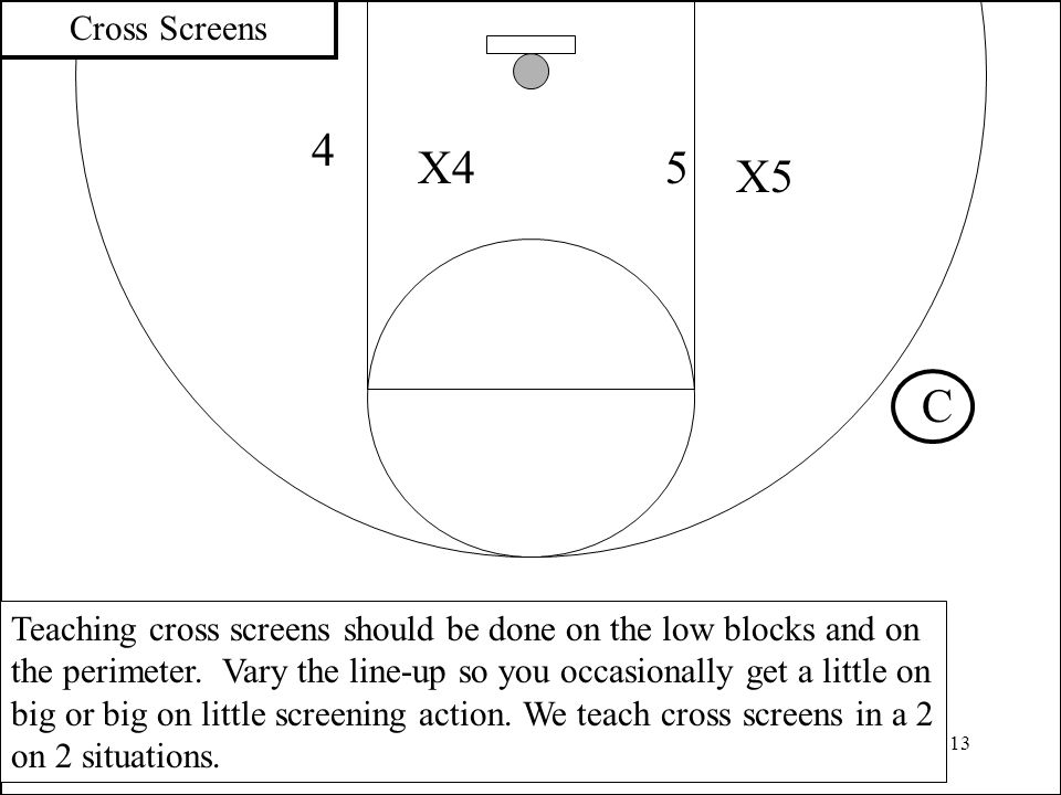 Cross Screens 4. X4. 5. X5. C.