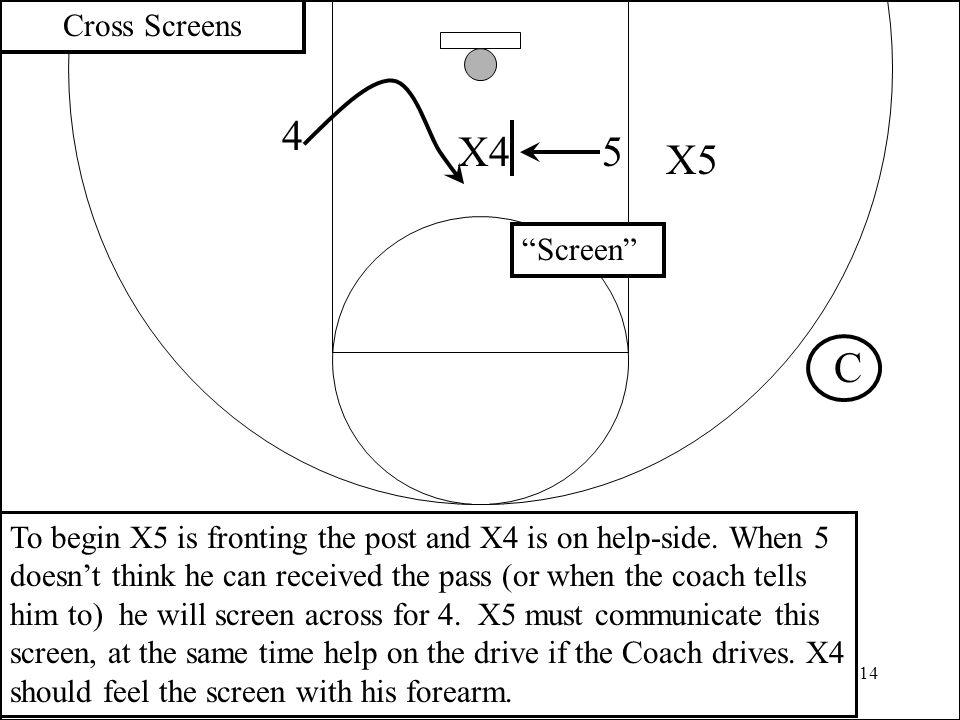 4 X4 5 X5 C Cross Screens Screen