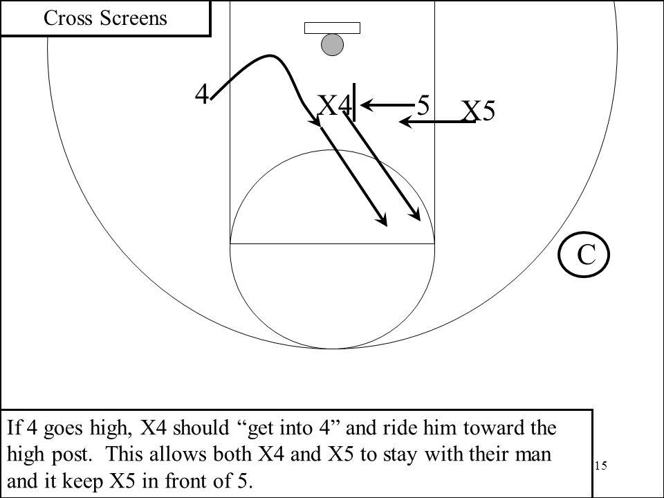 Cross Screens 4. X4. 5. X5. C.
