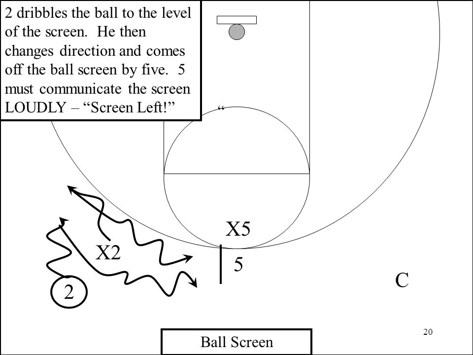 2 dribbles the ball to the level of the screen