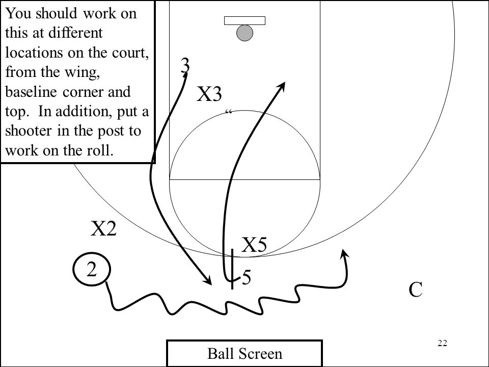You should work on this at different locations on the court, from the wing, baseline corner and top. In addition, put a shooter in the post to work on the roll.