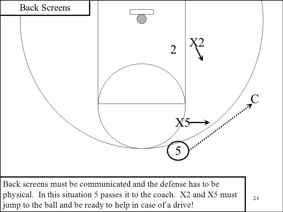 Back Screens X2. 2. C. X5. 5.