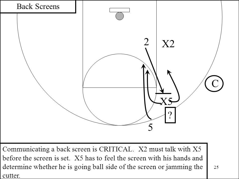 Back Screens 2. X2. C. X5. 5.