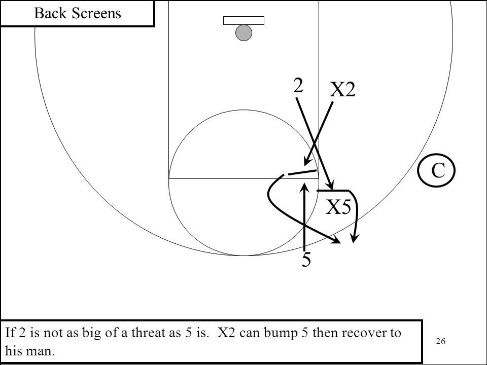 Back Screens 2. X2. C. X5. 5. If 2 is not as big of a threat as 5 is.