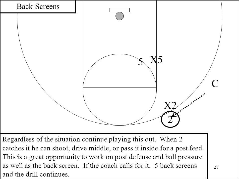 Back Screens X5. 5. C. X2. 2.