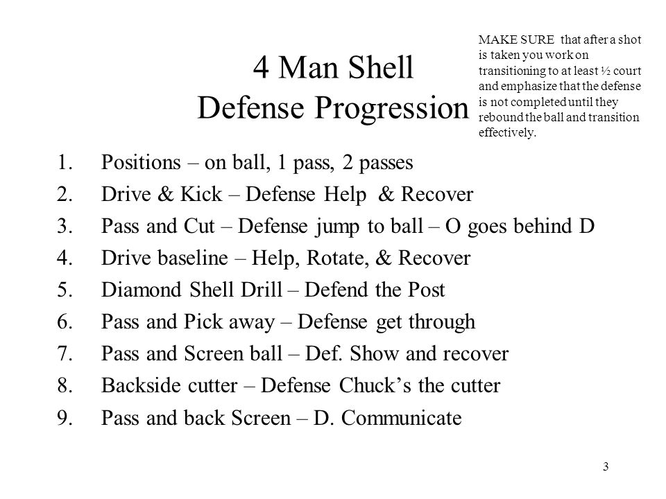4 Man Shell Defense Progression