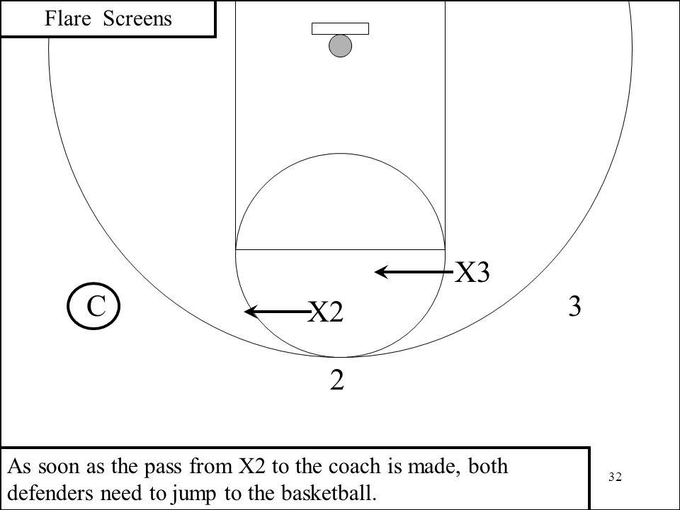 Flare Screens X3. C. 3. X2. 2.