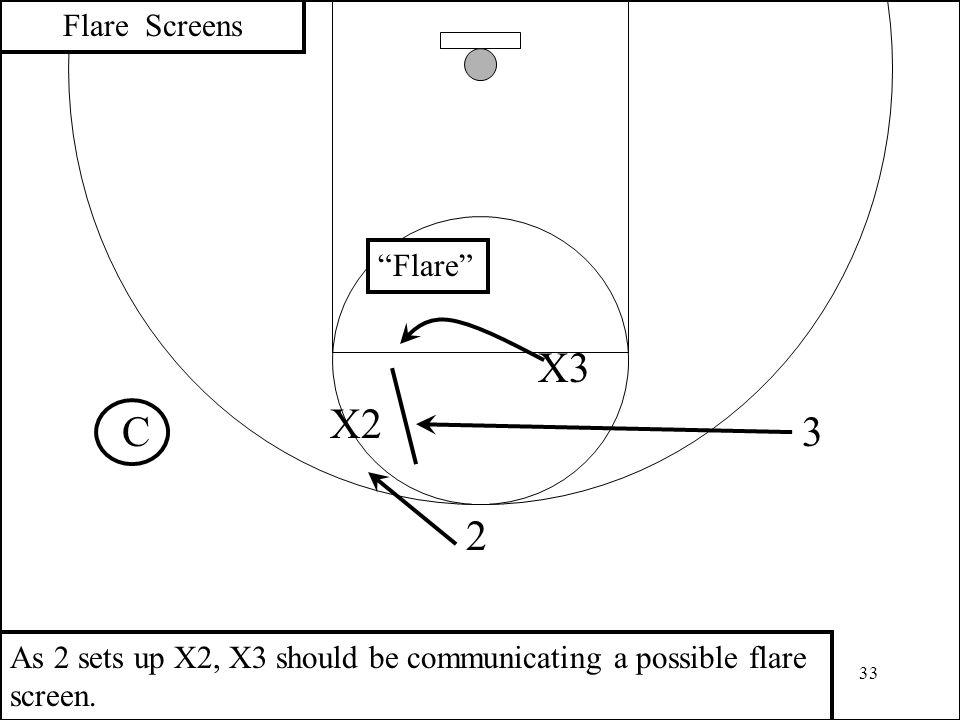 X3 X2 C 3 2 Flare Screens Flare