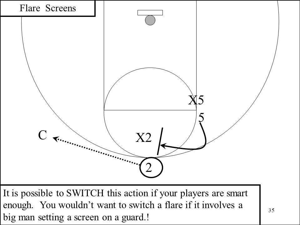 Flare Screens X5. 5. C. X2. 2.